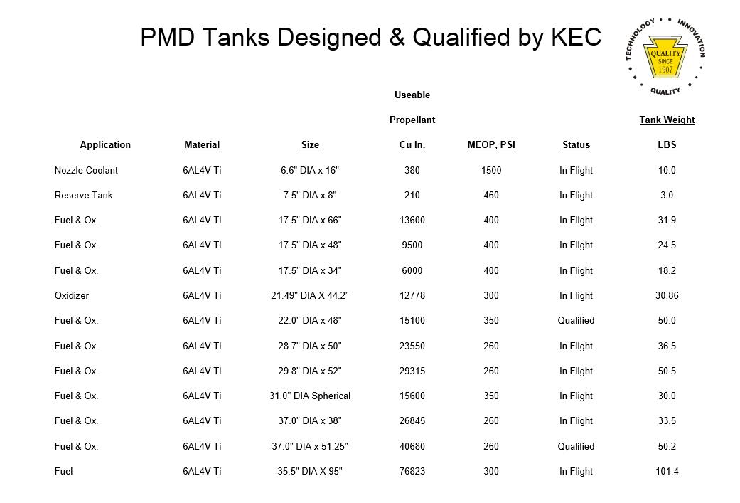 tank list 1